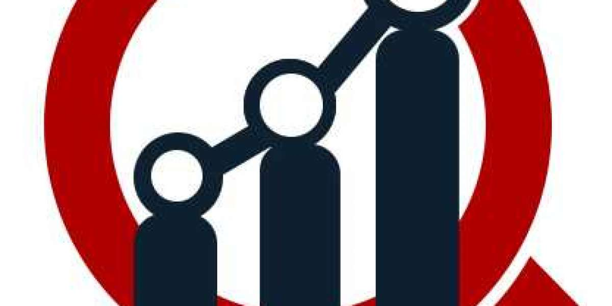 Light Gauge Steel Framing Market 2021| Global Industry Analysis, Development, Opportunities, Future Growth and Business